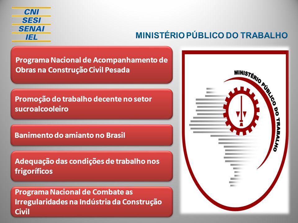 Promoção do trabalho decente no setor sucroalcooleiro Programa Nacional de Acompanhamento de Obras na Construção Civil Pesada Programa Nacional de Com