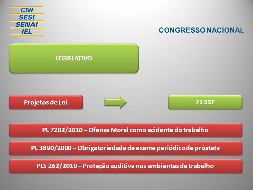 LEGISLATIVO 71 SST Projetos de Lei PL 7202/2010 – Ofensa Moral como acidente do trabalho PLS 262/2010 – Proteção auditiva nos ambientes de trabalho PL