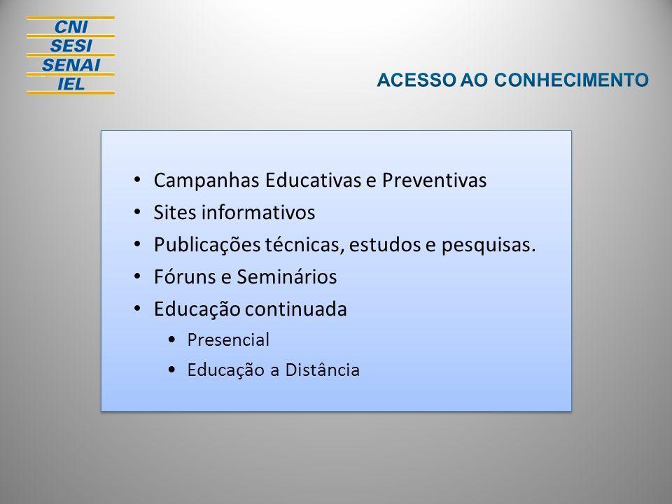 Campanhas Educativas e Preventivas Sites informativos Publicações técnicas, estudos e pesquisas. Fóruns e Seminários Educação continuada Presencial Ed