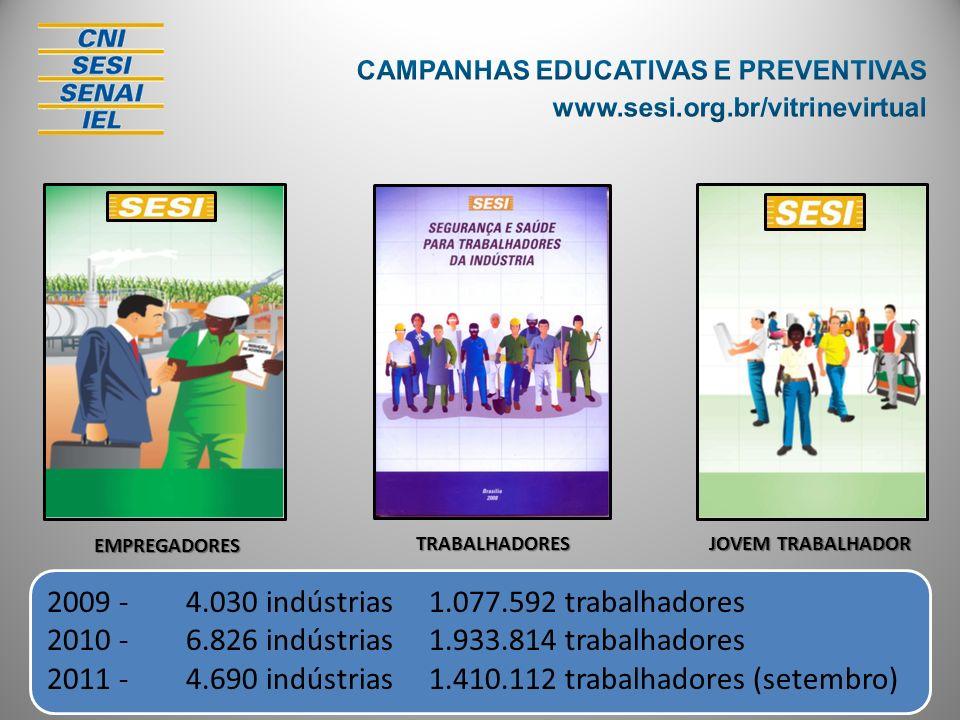EMPREGADORES TRABALHADORES JOVEM TRABALHADOR 2009 - 4.030 indústrias 1.077.592 trabalhadores 2010 - 6.826 indústrias 1.933.814 trabalhadores 2011 - 4.