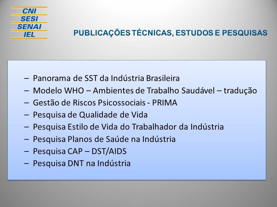 –Panorama de SST da Indústria Brasileira –Modelo WHO – Ambientes de Trabalho Saudável – tradução –Gestão de Riscos Psicossociais - PRIMA –Pesquisa de