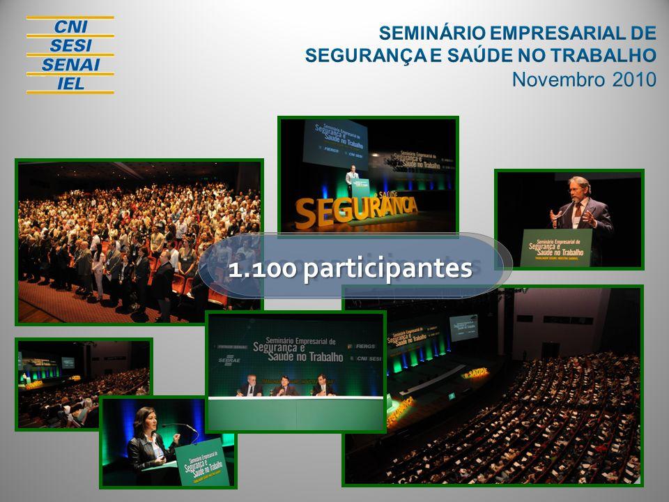 1.100 participantes