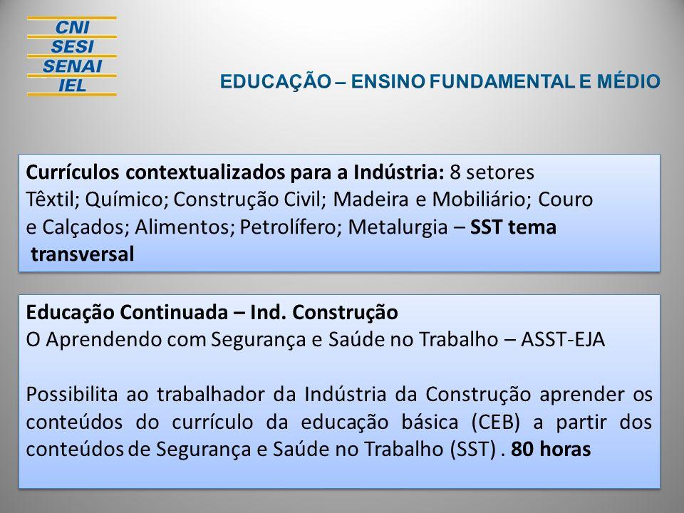 Currículos contextualizados para a Indústria: 8 setores Têxtil; Químico; Construção Civil; Madeira e Mobiliário; Couro e Calçados; Alimentos; Petrolíf