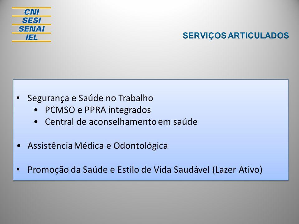 Segurança e Saúde no Trabalho PCMSO e PPRA integrados Central de aconselhamento em saúde Assistência Médica e Odontológica Promoção da Saúde e Estilo
