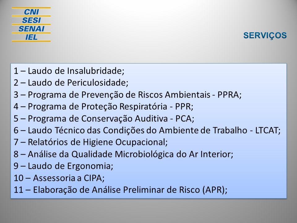 1 – Laudo de Insalubridade; 2 – Laudo de Periculosidade; 3 – Programa de Prevenção de Riscos Ambientais - PPRA; 4 – Programa de Proteção Respiratória