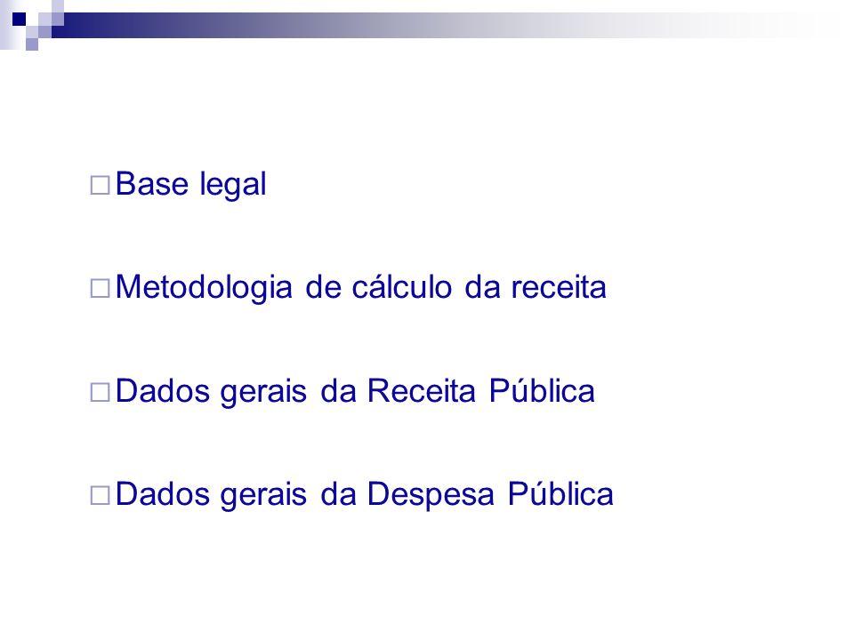 Base legal Metodologia de cálculo da receita Dados gerais da Receita Pública Dados gerais da Despesa Pública