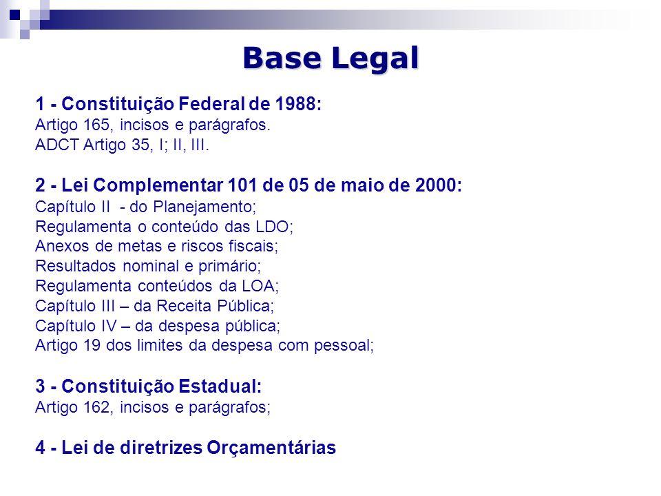 Base Legal 1 - Constituição Federal de 1988: Artigo 165, incisos e parágrafos.