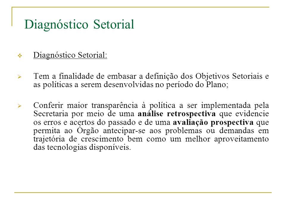 Diagnóstico Setorial Diagnóstico Setorial: Tem a finalidade de embasar a definição dos Objetivos Setoriais e as políticas a serem desenvolvidas no per