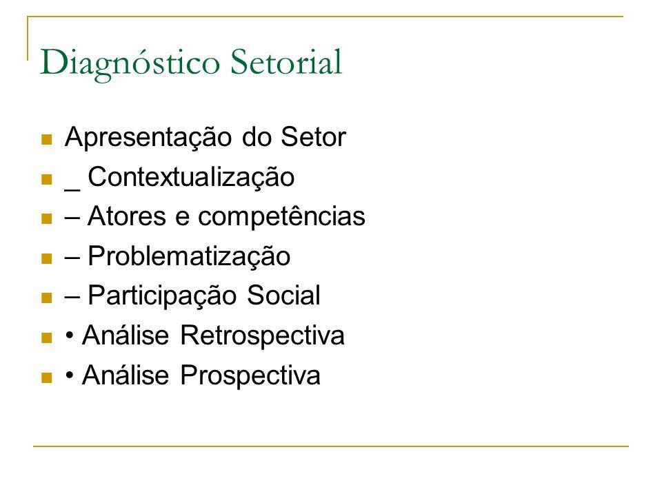 Diagnóstico Setorial Apresentação do Setor _ Contextualização – Atores e competências – Problematização – Participação Social Análise Retrospectiva An