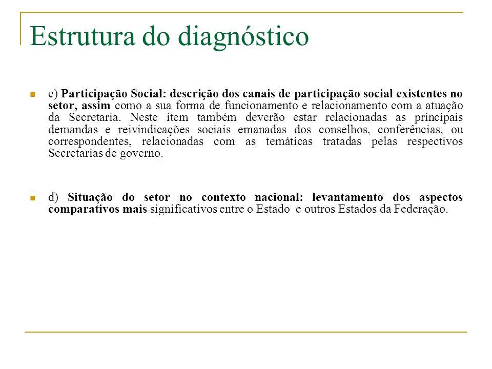 Estrutura do diagnóstico c) Participação Social: descrição dos canais de participação social existentes no setor, assim como a sua forma de funcioname