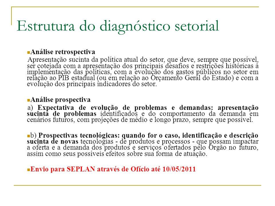 Estrutura do diagnóstico setorial Análise retrospectiva Apresentação sucinta da política atual do setor, que deve, sempre que possível, ser cotejada c