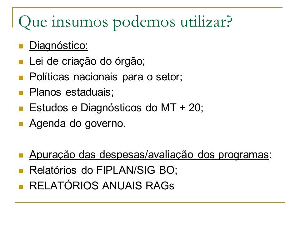 Que insumos podemos utilizar? Diagnóstico: Lei de criação do órgão; Políticas nacionais para o setor; Planos estaduais; Estudos e Diagnósticos do MT +