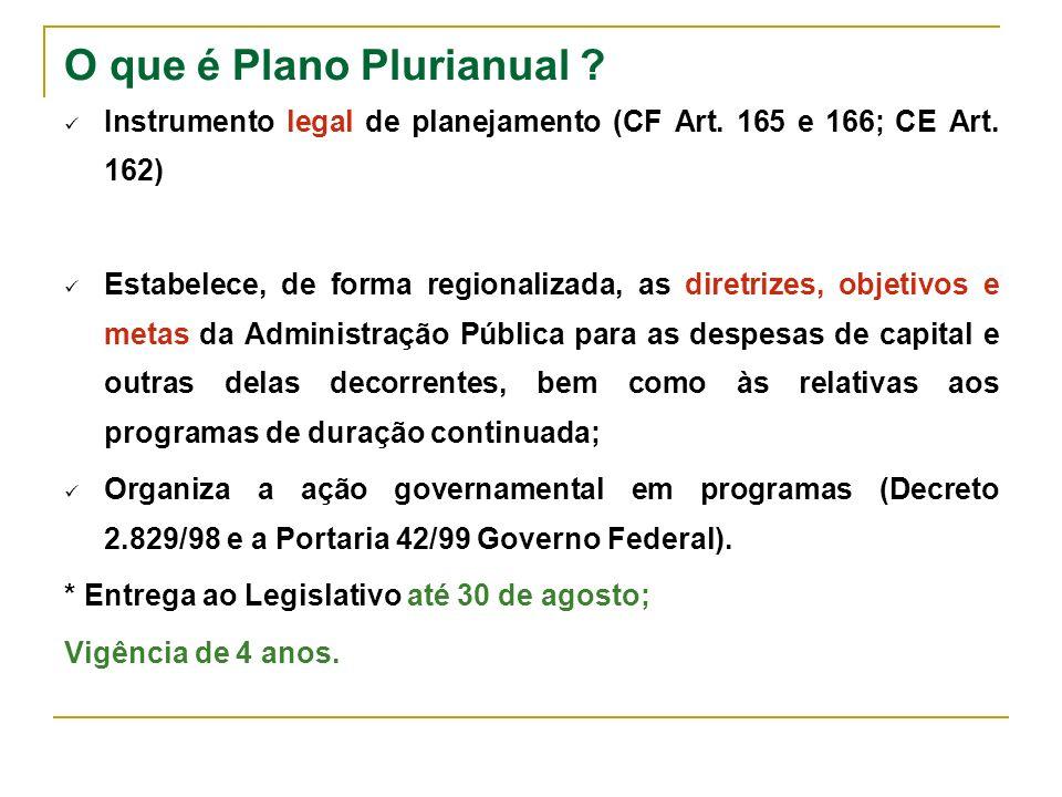 O que é Plano Plurianual ? Instrumento legal de planejamento (CF Art. 165 e 166; CE Art. 162) Estabelece, de forma regionalizada, as diretrizes, objet