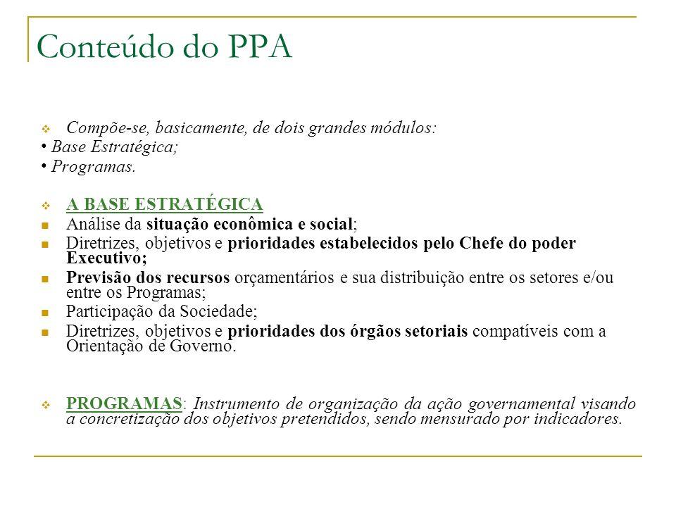 Conteúdo do PPA Compõe-se, basicamente, de dois grandes módulos: Base Estratégica; Programas. A BASE ESTRATÉGICA Análise da situação econômica e socia