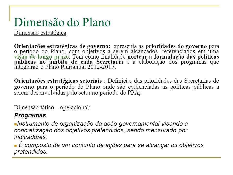 Dimensão do Plano Dimensão estratégica Orientações estratégicas de governo: apresenta as prioridades do governo para o período do Plano, com objetivos