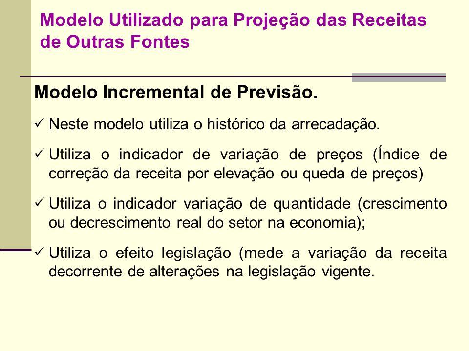Modelo Utilizado para Projeção das Receitas de Outras Fontes Modelo Incremental de Previsão. Neste modelo utiliza o histórico da arrecadação. Utiliza