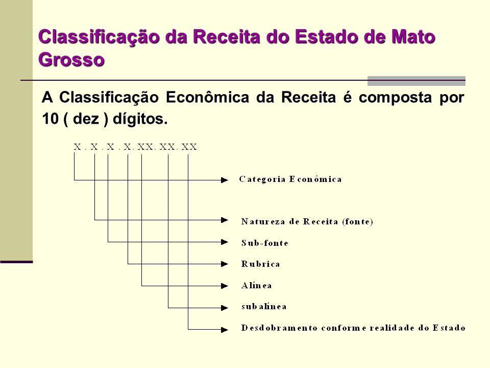 Classificação da Receita do Estado de Mato Grosso A Classificação Econômica da Receita é composta por 10 ( dez ) dígitos.