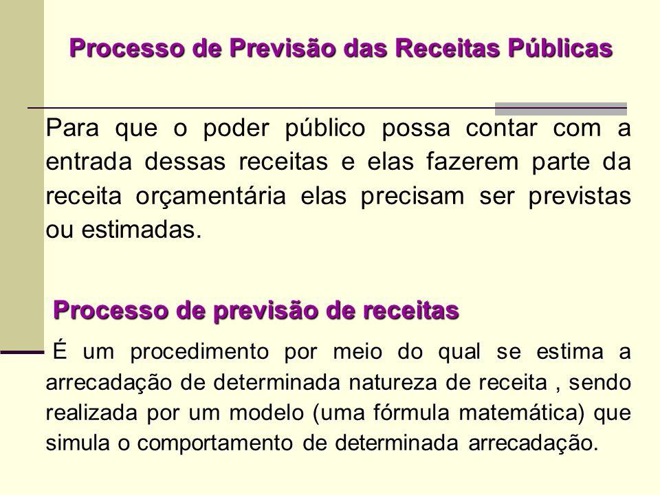Processo de Previsão das Receitas Públicas Processo de Previsão das Receitas Públicas Para que o poder público possa contar com a entrada dessas recei