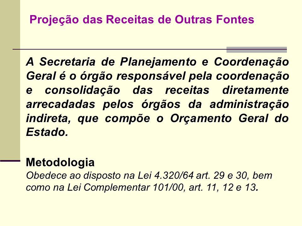 Projeção das Receitas de Outras Fontes A Secretaria de Planejamento e Coordenação Geral é o órgão responsável pela coordenação e consolidação das rece