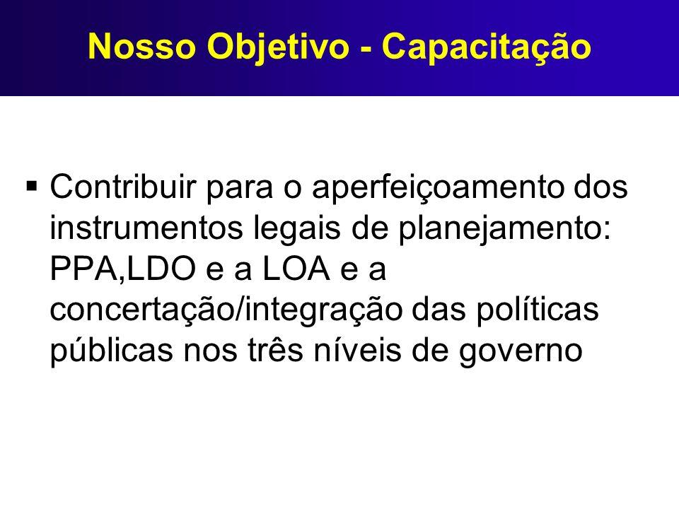 Nosso Objetivo - Capacitação Contribuir para o aperfeiçoamento dos instrumentos legais de planejamento: PPA,LDO e a LOA e a concertação/integração das