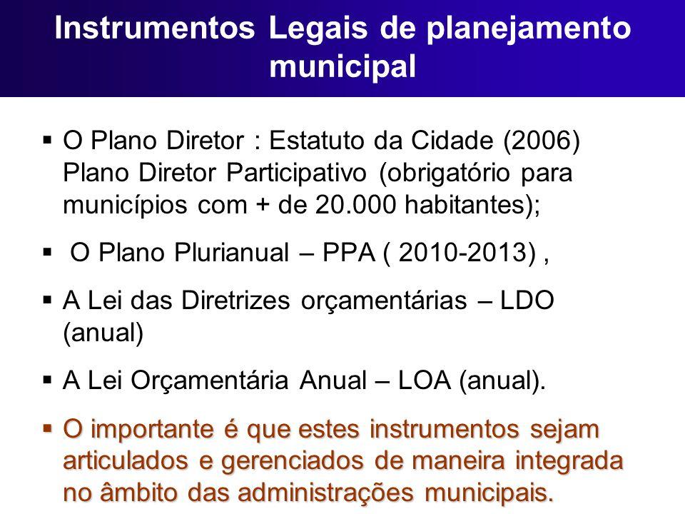 Instrumentos Legais de planejamento municipal O Plano Diretor : Estatuto da Cidade (2006) Plano Diretor Participativo (obrigatório para municípios com
