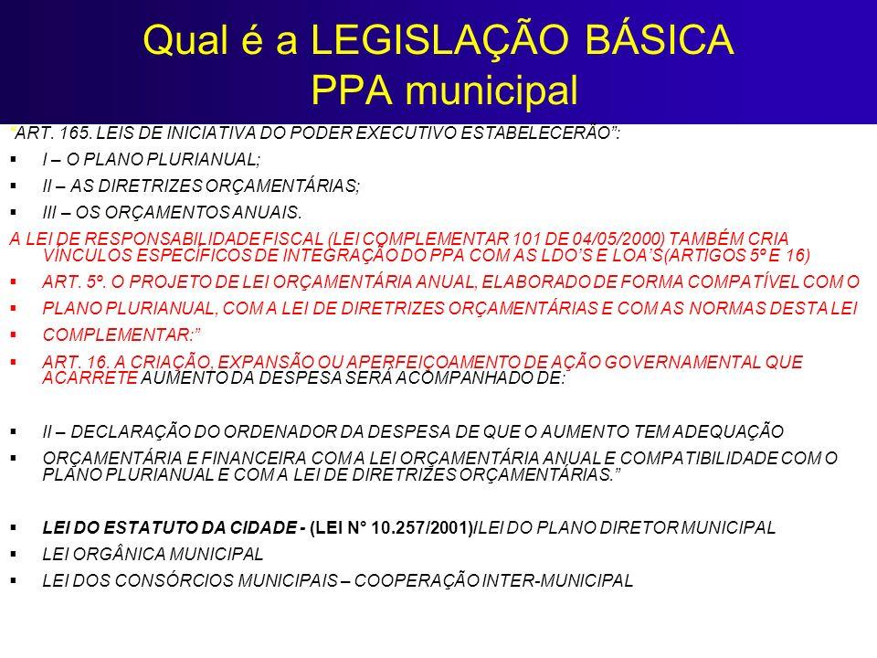 Qual é a LEGISLAÇÃO BÁSICA PPA municipal ART. 165. LEIS DE INICIATIVA DO PODER EXECUTIVO ESTABELECERÃO: I – O PLANO PLURIANUAL; II – AS DIRETRIZES ORÇ
