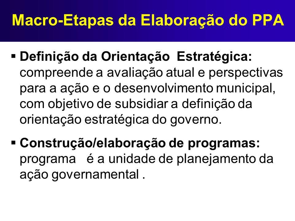 Macro-Etapas da Elaboração do PPA Definição da Orientação Estratégica: compreende a avaliação atual e perspectivas para a ação e o desenvolvimento mun