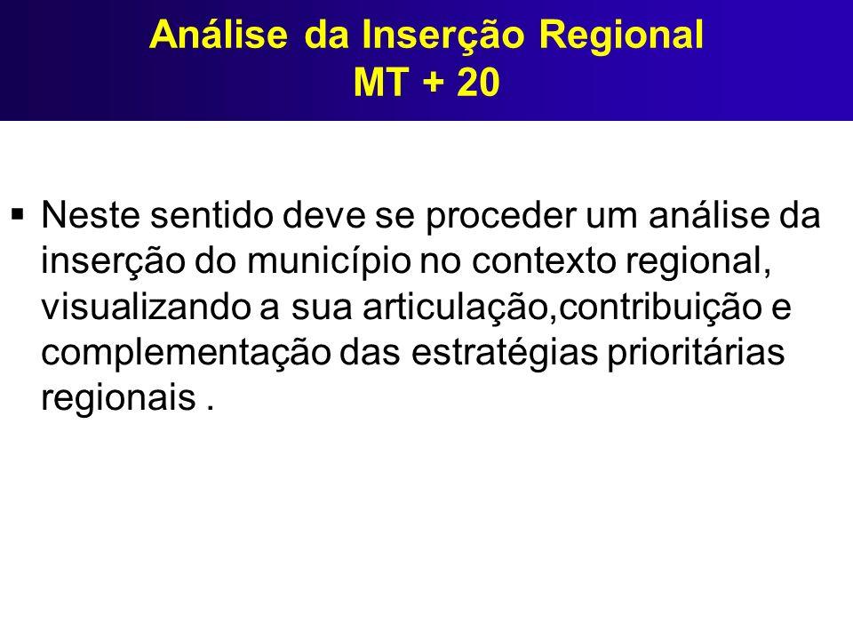 Análise da Inserção Regional MT + 20 Neste sentido deve se proceder um análise da inserção do município no contexto regional, visualizando a sua artic