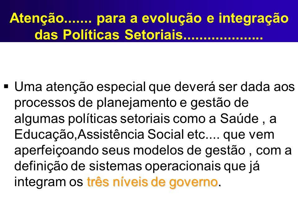 Atenção....... para a evolução e integração das Políticas Setoriais.................... três níveis de governo. Uma atenção especial que deverá ser da