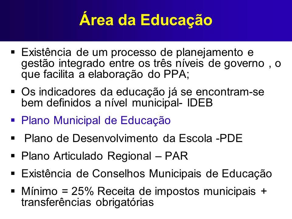 Área da Educação Existência de um processo de planejamento e gestão integrado entre os três níveis de governo, o que facilita a elaboração do PPA; Os