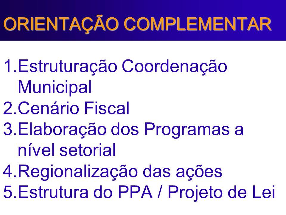 ORIENTAÇÃO COMPLEMENTAR ORIENTAÇÃO COMPLEMENTAR 1.Estruturação Coordenação Municipal 2.Cenário Fiscal 3.Elaboração dos Programas a nível setorial 4.Re