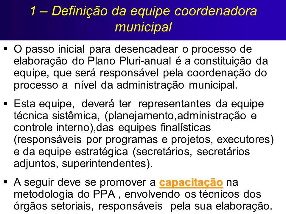 1 – Definição da equipe coordenadora municipal O passo inicial para desencadear o processo de elaboração do Plano Pluri-anual é a constituição da equi
