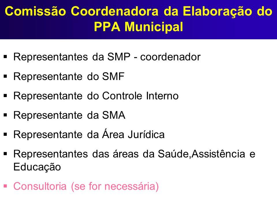 Comissão Coordenadora da Elaboração do PPA Municipal Representantes da SMP - coordenador Representante do SMF Representante do Controle Interno Repres