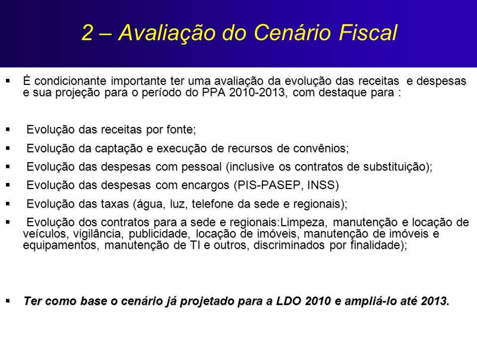 2 – Avaliação do Cenário Fiscal É condicionante importante ter uma avaliação da evolução das receitas e despesas e sua projeção para o período do PPA