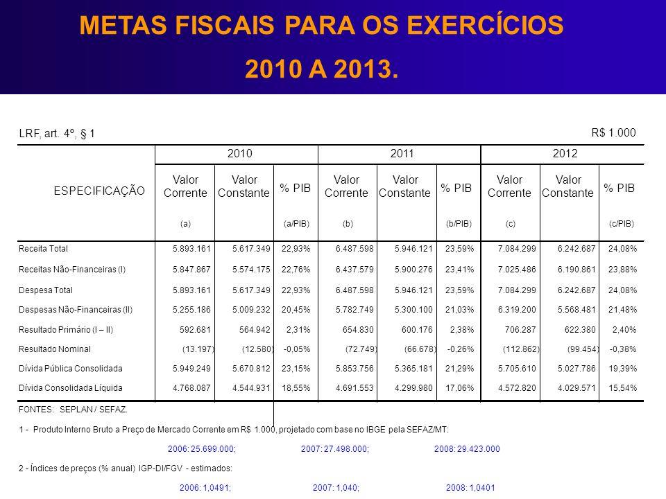 . METAS FISCAIS PARA OS EXERCÍCIOS 2010 A 2013.