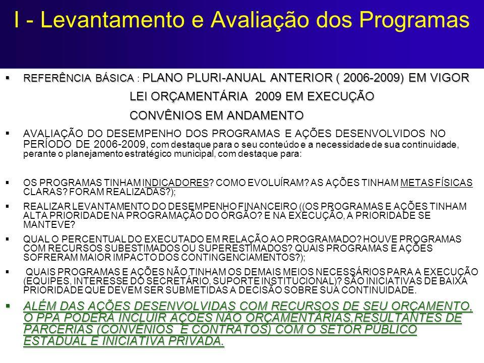 I - Levantamento e Avaliação dos Programas REFERÊNCIA BÁSICA PLANO PLURI-ANUAL ANTERIOR ( 2006-2009) EM VIGOR REFERÊNCIA BÁSICA : PLANO PLURI-ANUAL AN