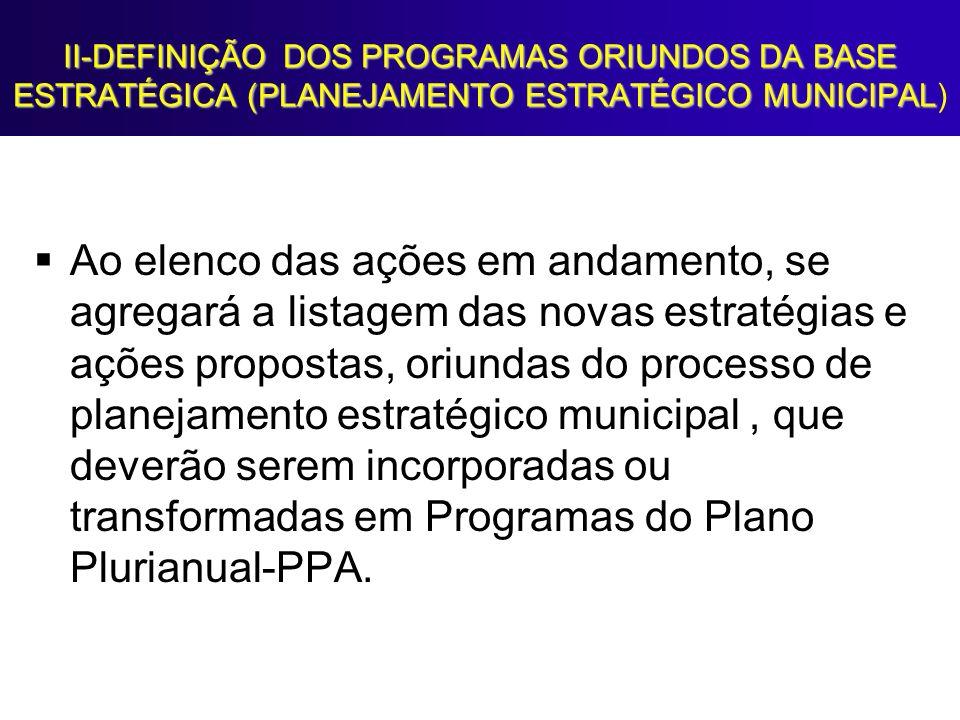 II-DEFINIÇÃO DOS PROGRAMAS ORIUNDOS DA BASE ESTRATÉGICA (PLANEJAMENTO ESTRATÉGICO MUNICIPAL II-DEFINIÇÃO DOS PROGRAMAS ORIUNDOS DA BASE ESTRATÉGICA (P