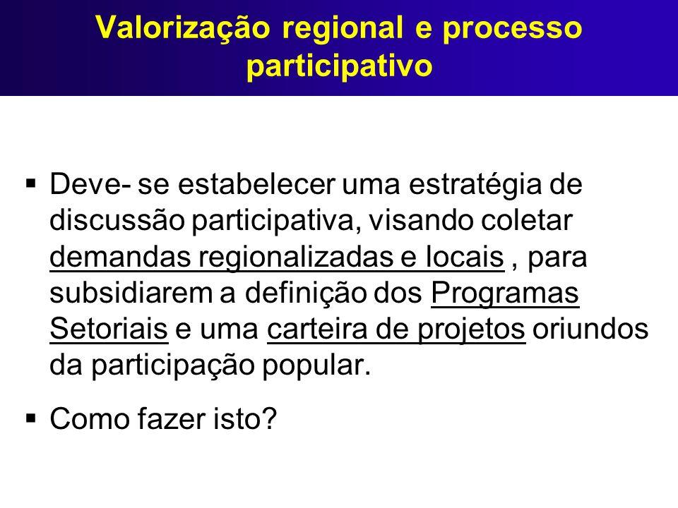 Valorização regional e processo participativo Deve- se estabelecer uma estratégia de discussão participativa, visando coletar demandas regionalizadas