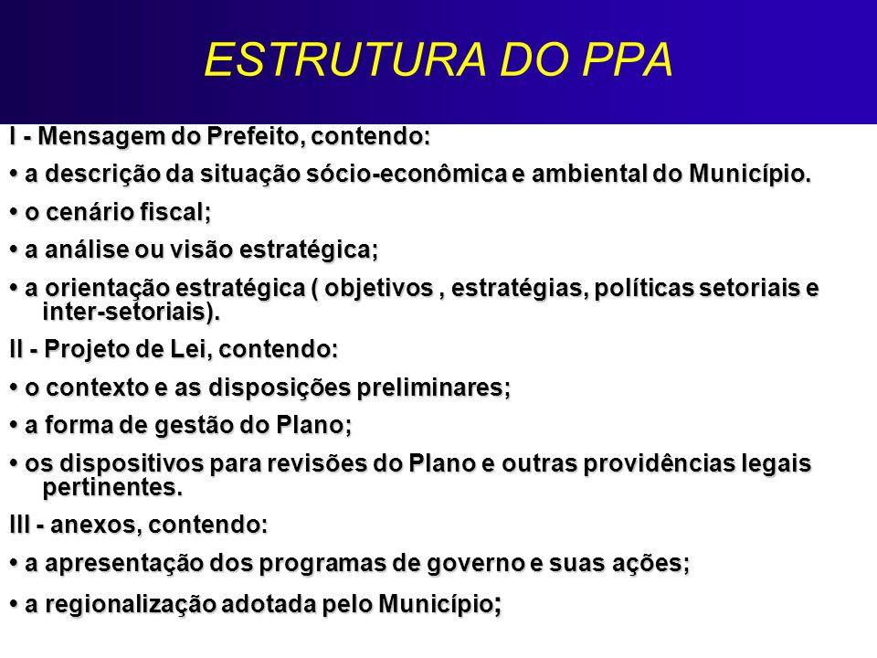 ESTRUTURA DO PPA I - Mensagem do Prefeito, contendo: a descrição da situação sócio-econômica e ambiental do Município. a descrição da situação sócio-e