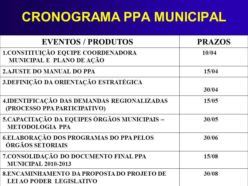 CRONOGRAMA PPA MUNICIPAL EVENTOS / PRODUTOSPRAZOS 1.CONSTITUIÇÃO EQUIPE COORDENADORA MUNICIPAL E PLANO DE AÇÃO 10/04 2.AJUSTE DO MANUAL DO PPA 15/04 3