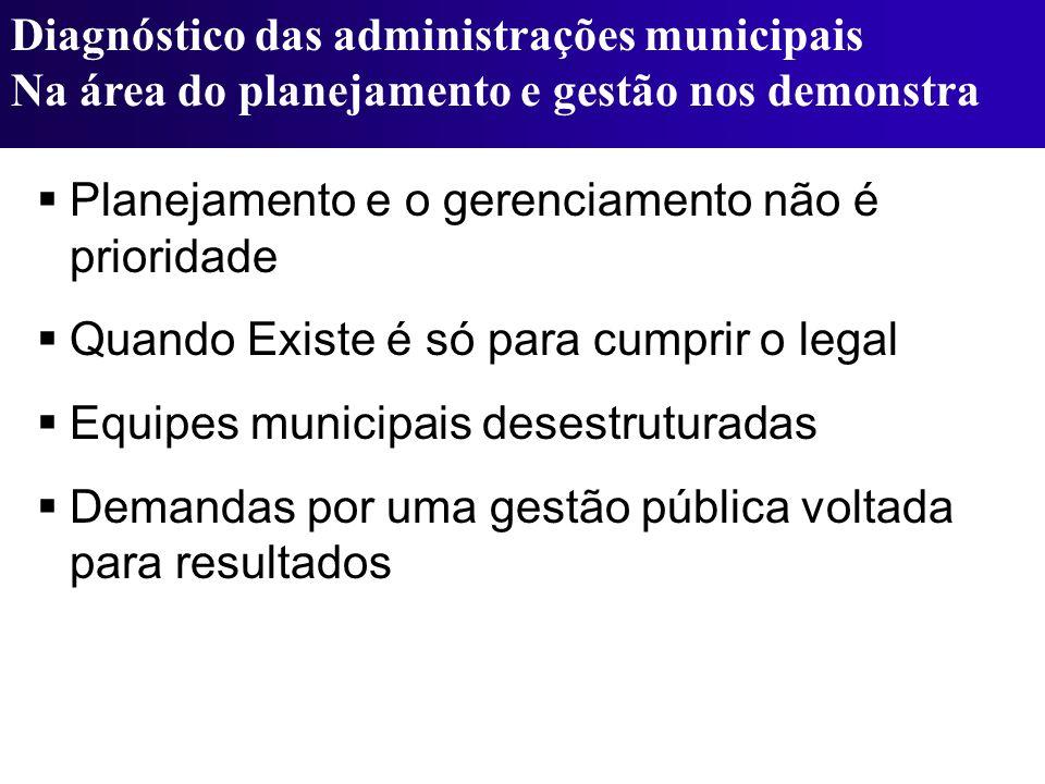 Planejamento e o gerenciamento não é prioridade Quando Existe é só para cumprir o legal Equipes municipais desestruturadas Demandas por uma gestão púb