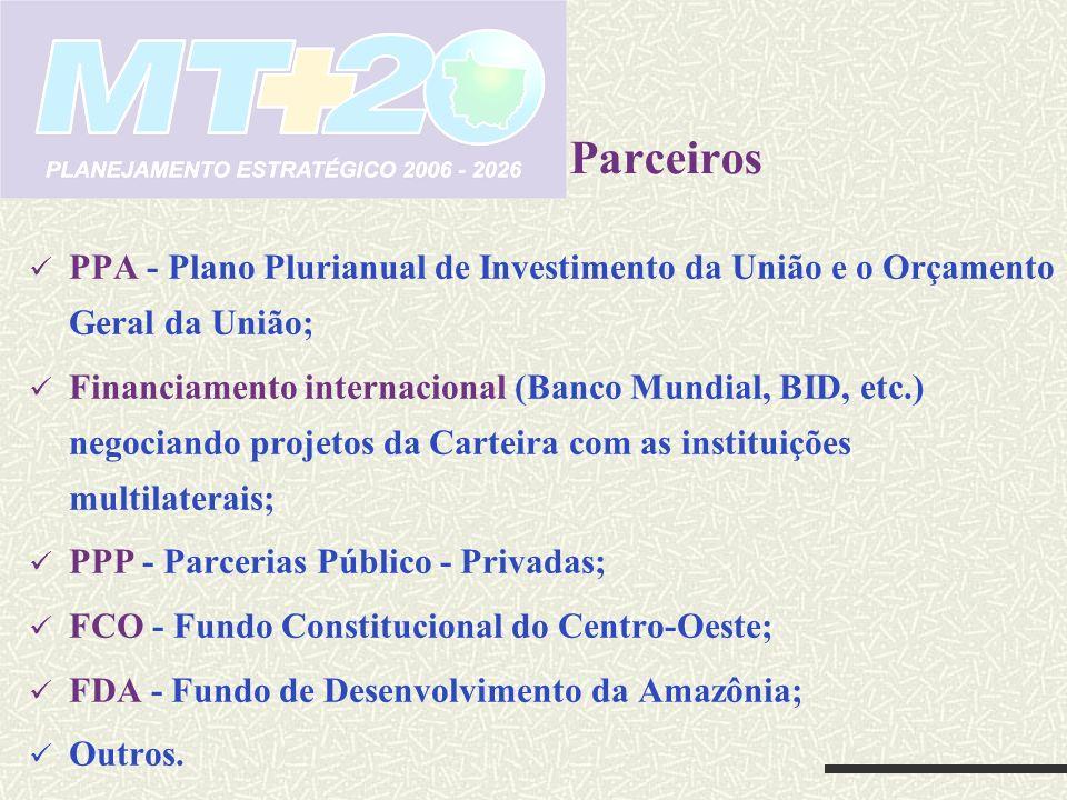 Parceiros PPA - Plano Plurianual de Investimento da União e o Orçamento Geral da União; Financiamento internacional (Banco Mundial, BID, etc.) negocia
