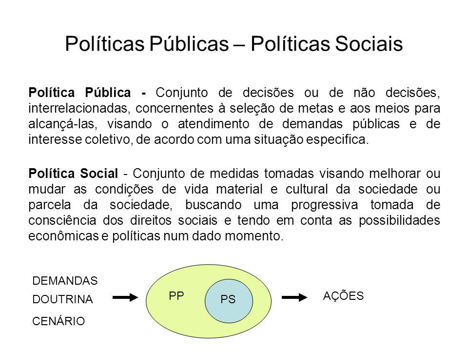 Políticas Públicas – Políticas Sociais Política Pública - Conjunto de decisões ou de não decisões, interrelacionadas, concernentes à seleção de metas