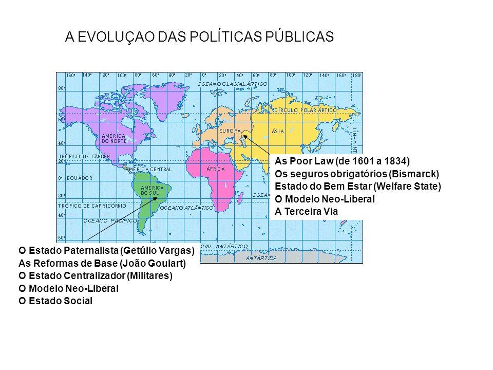 As Poor Law (de 1601 a 1834) Os seguros obrigatórios (Bismarck) Estado do Bem Estar (Welfare State) O Modelo Neo-Liberal A Terceira Via O Estado Pater