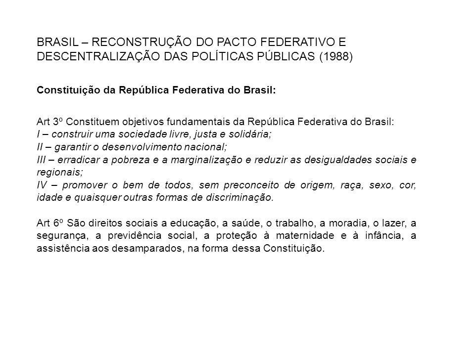 BRASIL – RECONSTRUÇÃO DO PACTO FEDERATIVO E DESCENTRALIZAÇÃO DAS POLÍTICAS PÚBLICAS (1988) Constituição da República Federativa do Brasil: Art 3º Cons