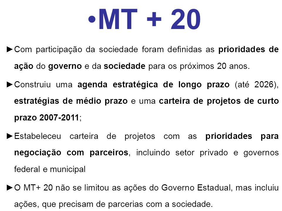 Com participação da sociedade foram definidas as prioridades de ação do governo e da sociedade para os próximos 20 anos. Construiu uma agenda estratég