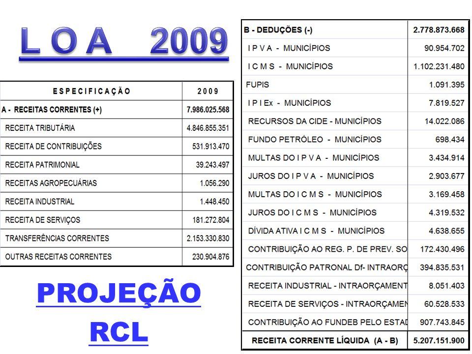 PROJEÇÃO RCL