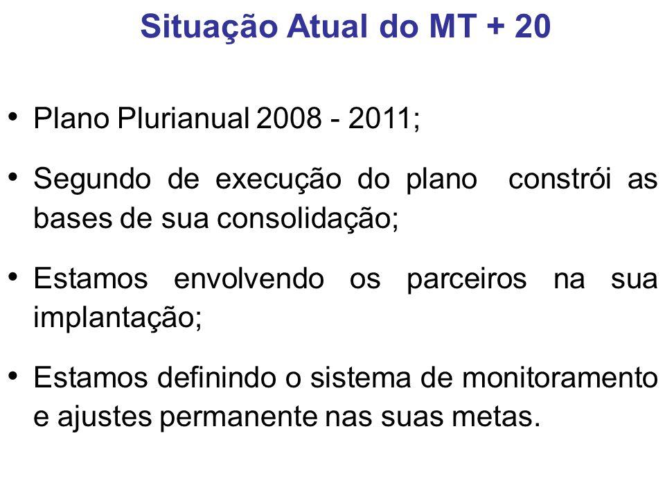 Plano Plurianual 2008 - 2011; Segundo de execução do plano constrói as bases de sua consolidação; Estamos envolvendo os parceiros na sua implantação; Estamos definindo o sistema de monitoramento e ajustes permanente nas suas metas.