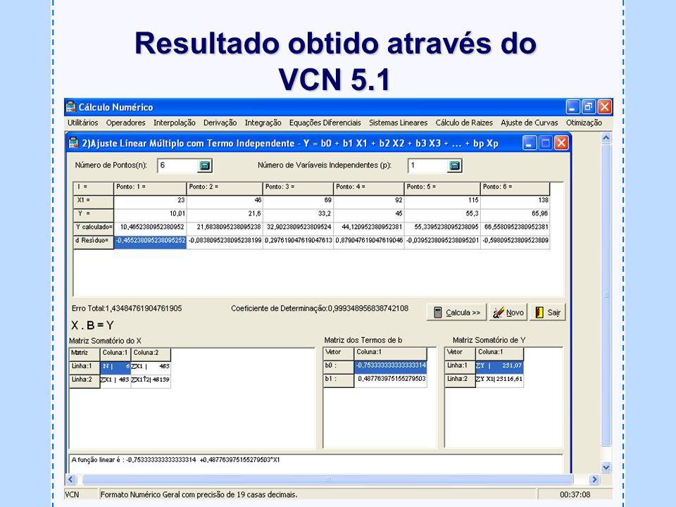 Resultado obtido através do VCN 5.1