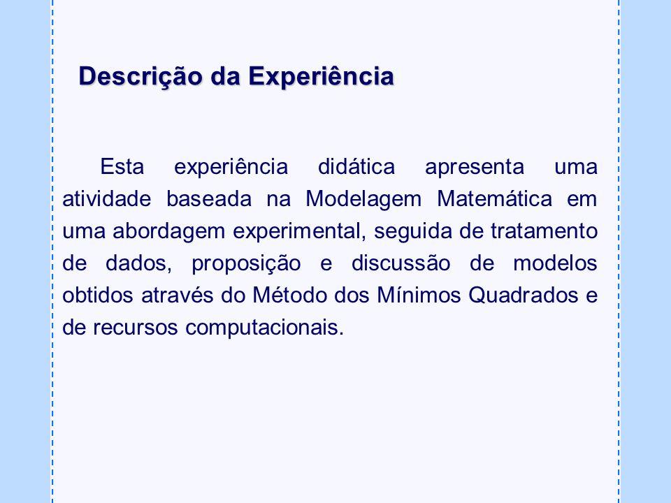 Esta experiência didática apresenta uma atividade baseada na Modelagem Matemática em uma abordagem experimental, seguida de tratamento de dados, propo